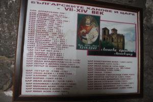 Elenco di tutti gli Zar di Bulgaria della storia